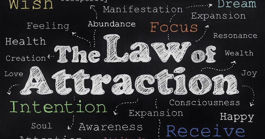 The Law of Attraction Manifestation - 6 ways to Manifest your Desires - Travel and Leisure